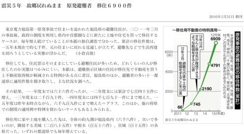 東京新聞の記事___追記あり_a0050728_22254872.jpg
