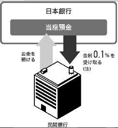 経済・金融_e0128391_23281248.jpg