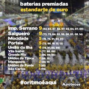 【更新】最優秀打楽器大賞に☆Prêmio SRZD-Carnaval 2016 Melhor Bateria: União do Parque Curicica→_b0032617_9385896.png