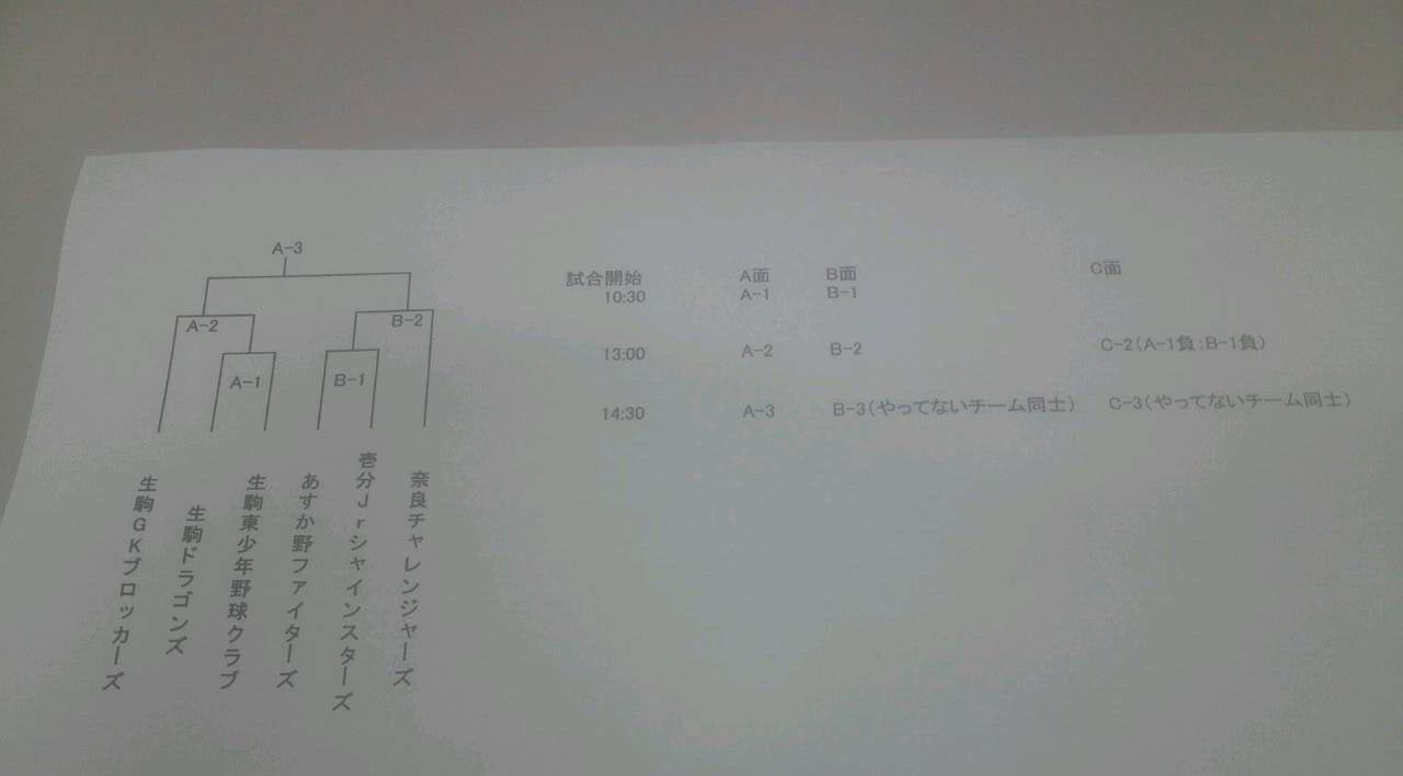 b0296154_19375222.jpg