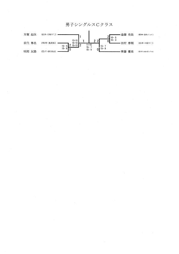 f0236646_1664287.jpg