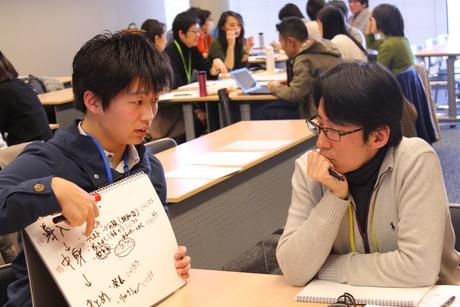 【青学WSD】21期生の実習を支えてくださった講師の方々_a0197628_1315115.jpg