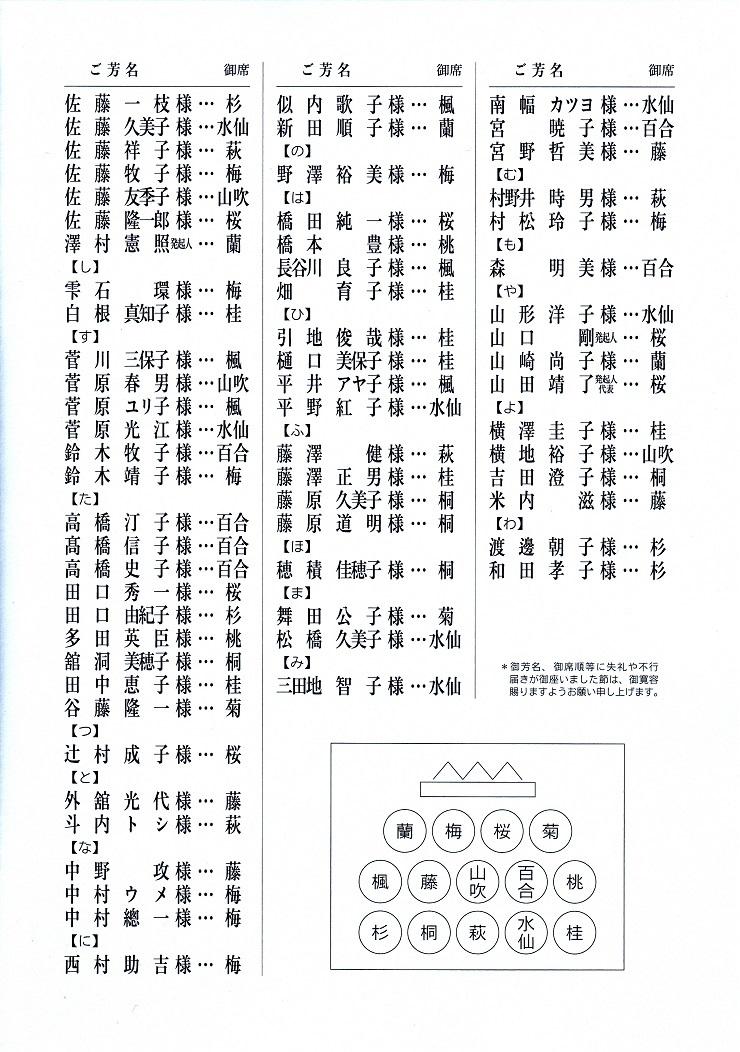 故松田晃先生を語る会_c0125004_00434276.jpg