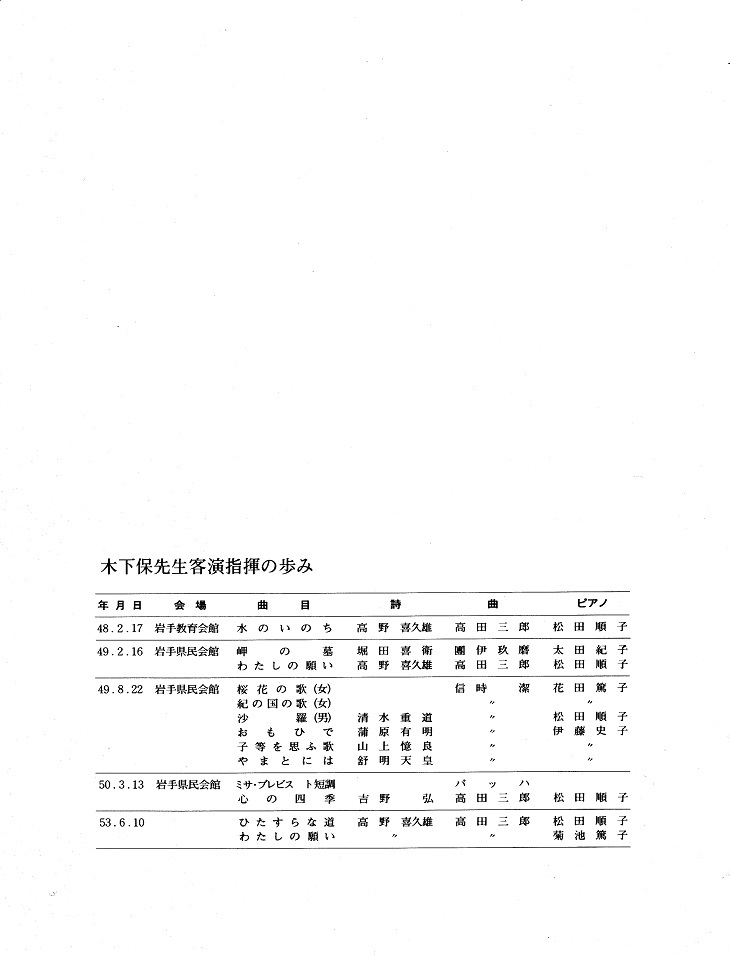 第13回サマーコンサート_c0125004_03103548.jpg
