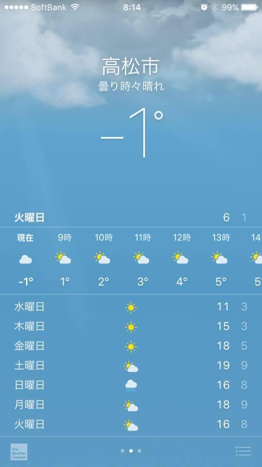 低体温_f0319441_16513876.jpg