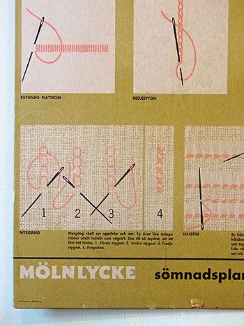 MÖLNLYCKE sewing poster_c0139773_18283278.jpg