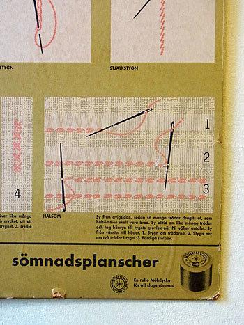 MÖLNLYCKE sewing poster_c0139773_18284071.jpg