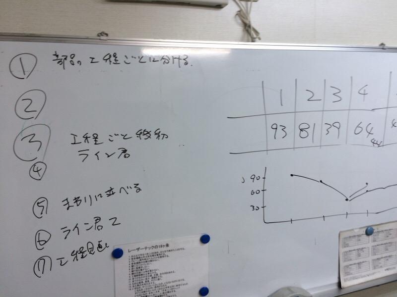 レゴ実習_d0085634_15363473.jpg