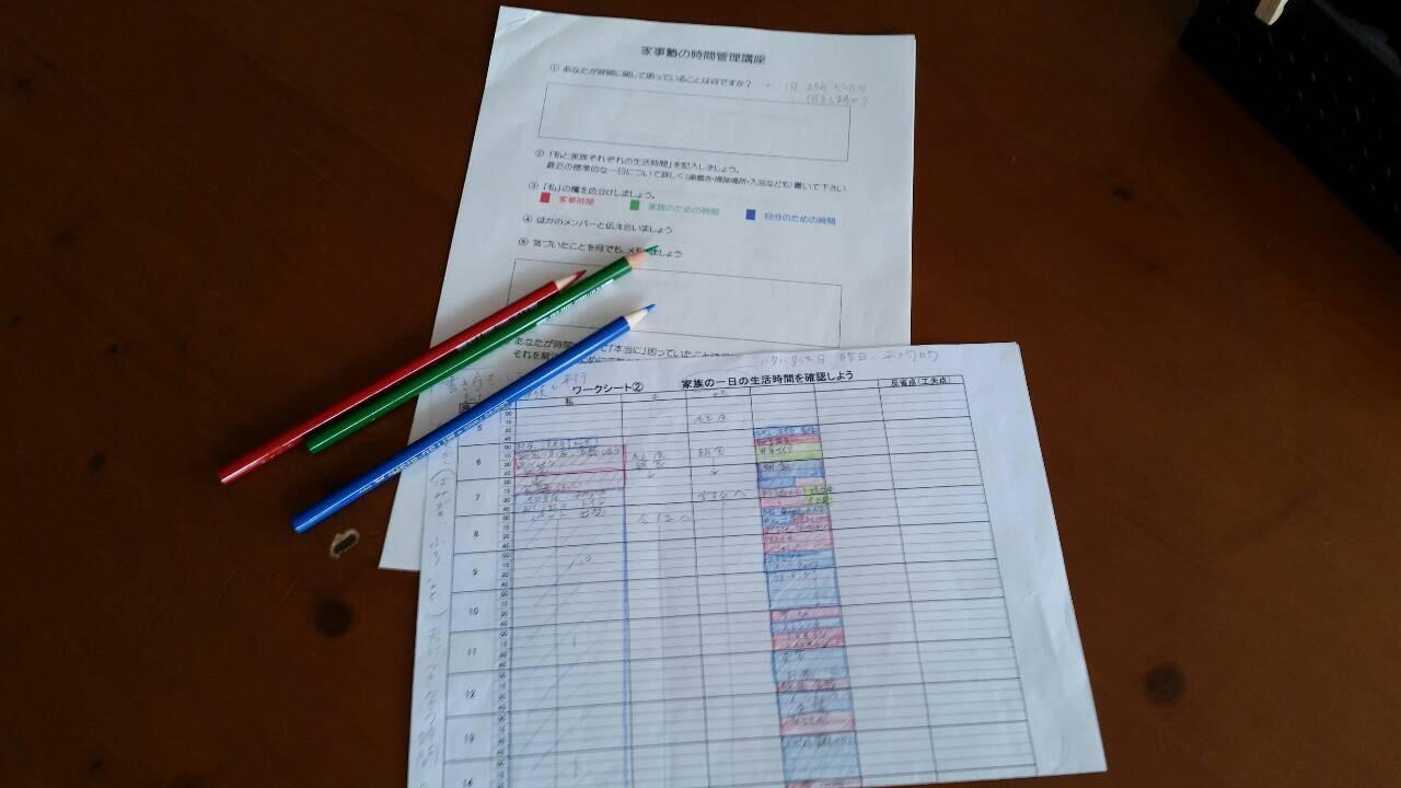 家事塾の講座・・・時間管理についての講座でした_f0180576_162331.jpg