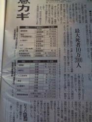 南海トラフ巨大地震 建物被害想定_c0087349_3402897.jpg