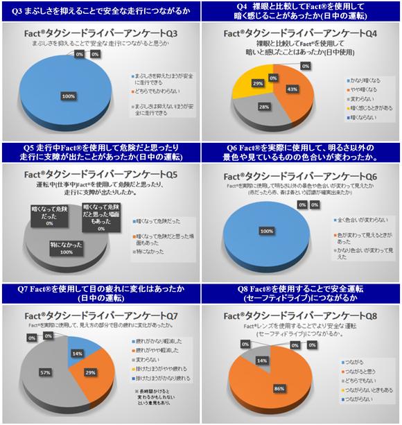 金栄堂 那須丈雄・スポーツグラスプロアドバイザーとしての活動について _c0003493_10132697.jpg