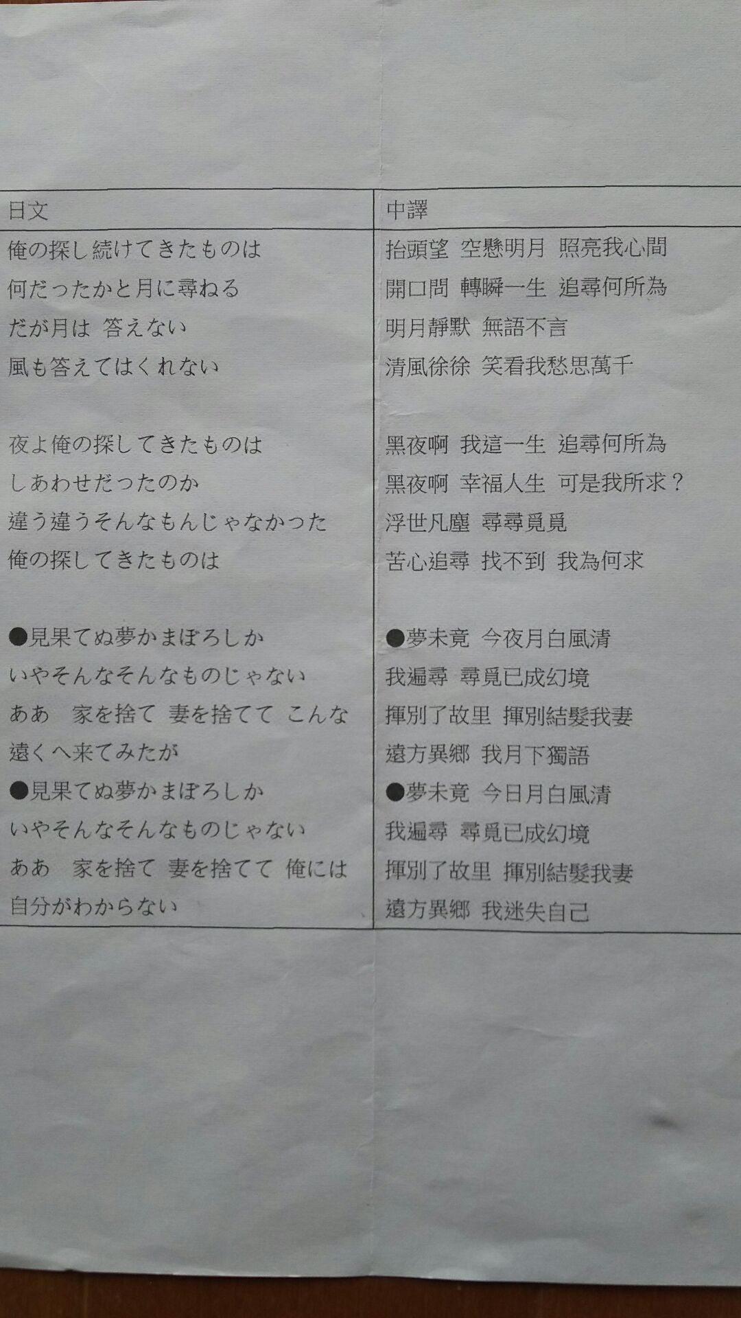 中国語特訓中!_a0132151_1315527.jpg