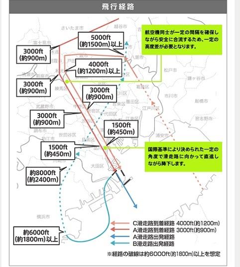 羽田空港増便の余波_d0183174_08180143.jpg