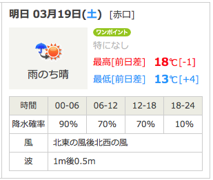 ゆるUNO 3/19(土) at 男山レク_a0059812_17153812.png