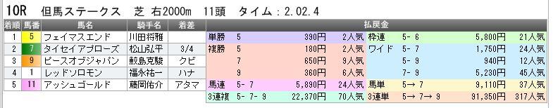 c0030536_1932920.jpg