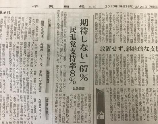 16.03.28(月) 民進党支持率8%、「期待しない」67.8%_f0035232_1775458.jpg