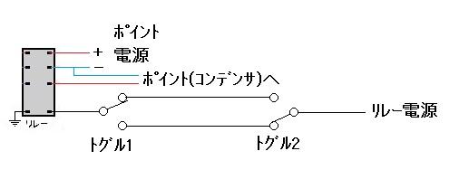e0354030_2201019.jpg