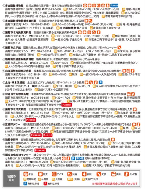 「道南博物館マップ」_f0228071_2191650.png