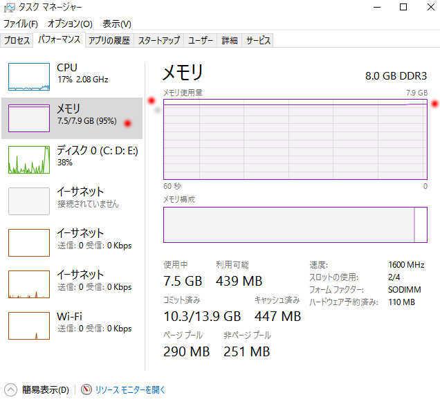 Hyper-V の仮想化でメモリリークがあり、異常に遅くなる。_a0056607_06361868.jpg