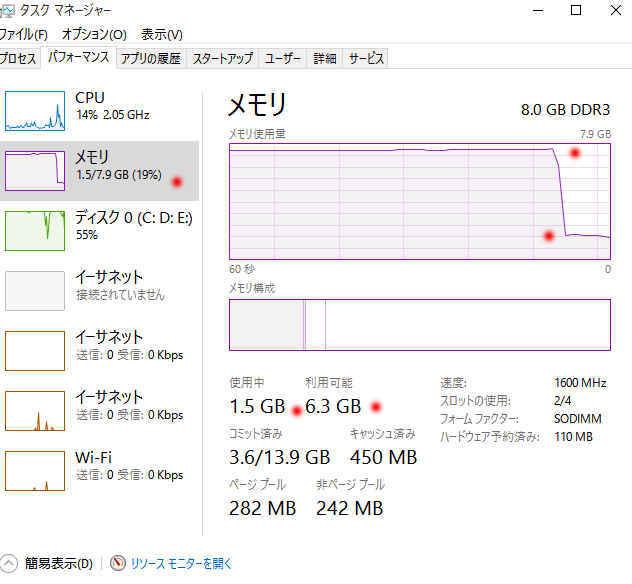 Hyper-V の仮想化でメモリリークがあり、異常に遅くなる。_a0056607_06372430.jpg