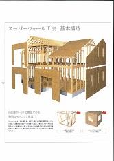 ゼロエネルギー住宅を建てるなら_d0323579_183135.jpg