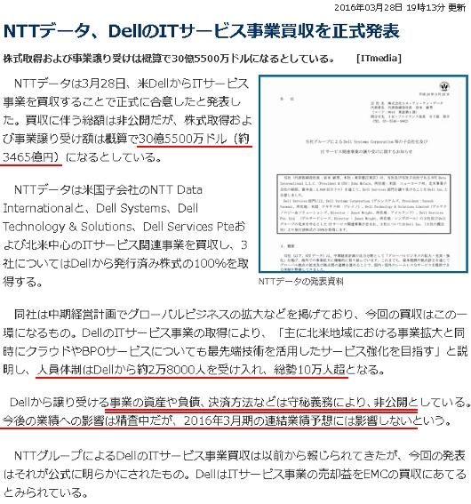 日本の大手サービス業のグローバル化事例、NTTデータがDell Systems Corporation買収_b0007805_529234.jpg
