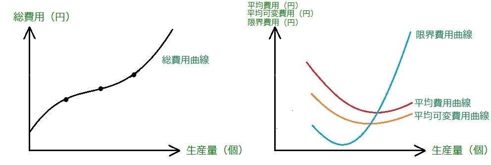 6代目+αのあとがき(中小企業診断士一発合格道場)