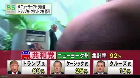 米大統領予備選挙、NY州では本命が復活、そして熊本地震は震度7が2回記録_d0183174_09232965.jpg