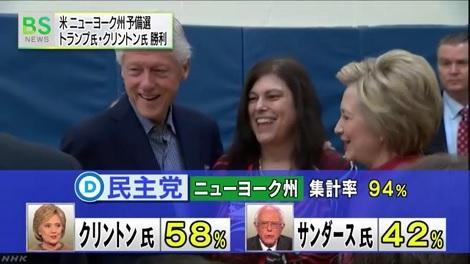 米大統領予備選挙、NY州では本命が復活、そして熊本地震は震度7が2回記録_d0183174_09233893.jpg