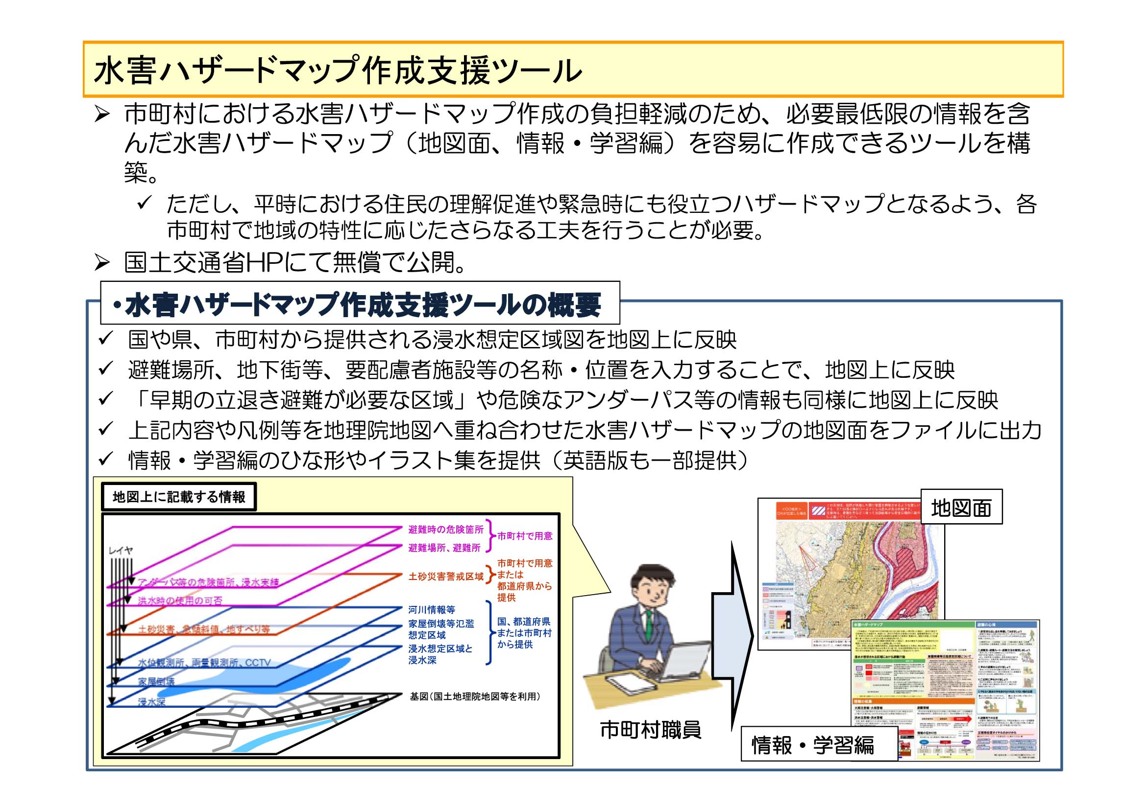 水害ハザードマップ作成の手引き_d0061857_2131741.jpg