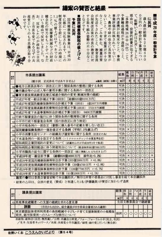 市議会3月定例会報告(佐野いくお議会報告54号)_f0059673_14360194.jpg