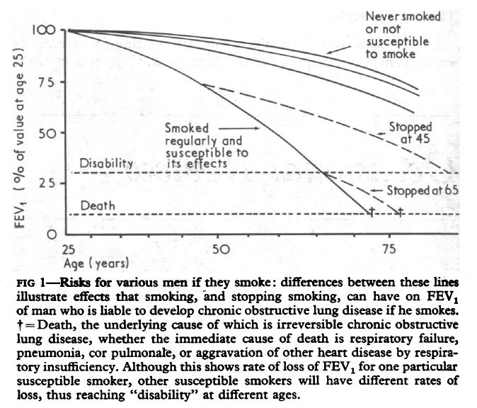 COPD 経年変化と禁煙_c0367011_15445218.jpg
