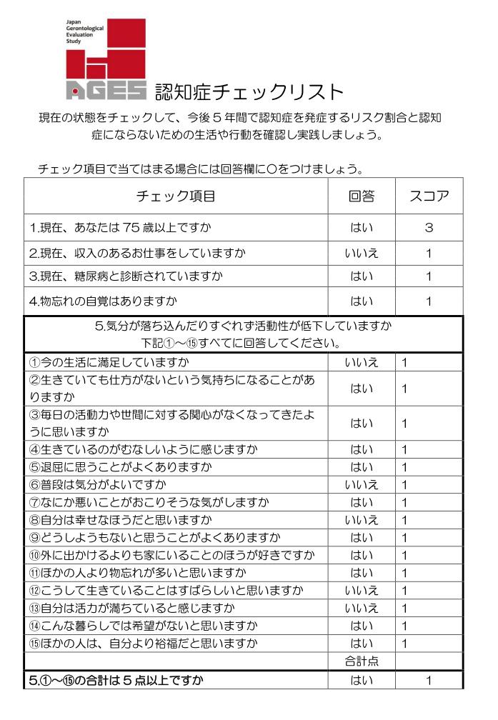 認知症予防チェックリスト (星城大学、千葉大学ほか研究者による)_e0151275_9181772.jpg
