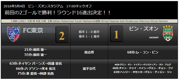 2016AFCチャンピオンズリーグ、FC東京ラウンド16進出決定!_b0042308_0395250.jpg
