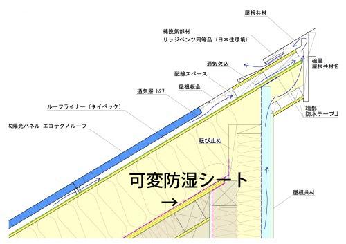 可変防湿シートの位置_e0054299_10423724.jpg