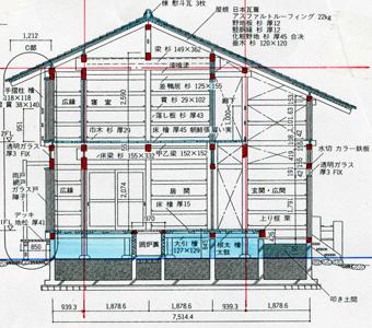 左右対称の建築・・板倉の家_c0195909_1244466.jpg