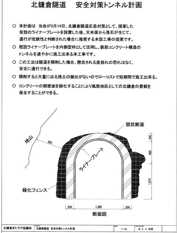 安全と景観両立の落石防止トンネル工事提案:緑の洞門通行禁止_c0014967_17562796.jpg