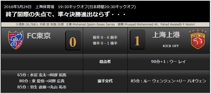 FC東京ACL8強ならず_b0042308_21314953.jpg