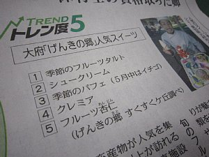 中日新聞「トレン度5」_c0141652_09000516.jpg