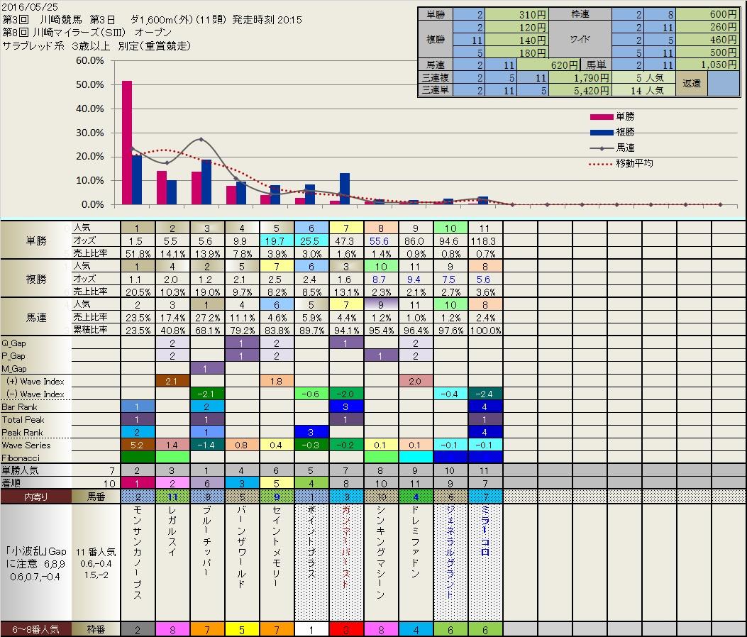 b0201522_0225112.jpg