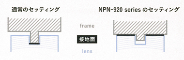 フォーナインズ2016年春の新作コレクション「ME to ME」新ネオプラスチックフレームNPN-922入荷!_c0003493_15501447.jpg