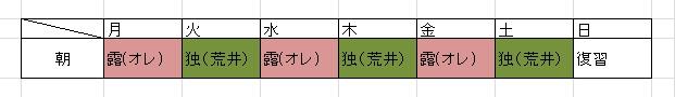 16-4月期 朝のラジオ講座時間割決定 (16年5月30日) _c0059093_13535467.jpg