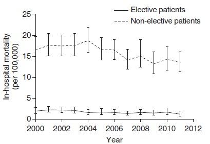 間質性肺疾患診断目的の外科的肺生検の死亡率:待機的手術で1.7%_e0156318_9403568.jpg