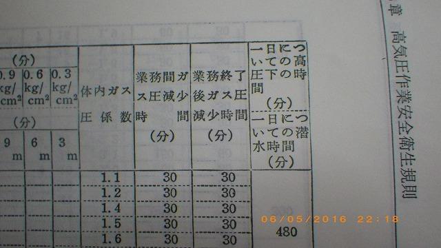 0606 別表第二 -2_b0075059_14112536.jpg
