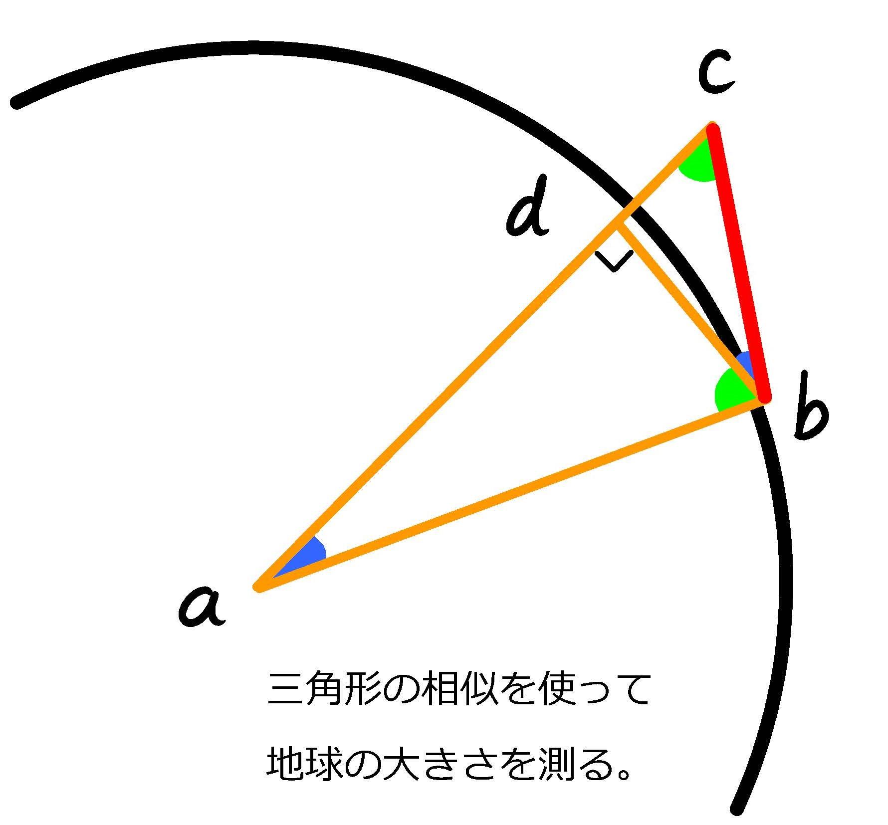中日文化賞贈呈式_c0194469_1659399.jpg