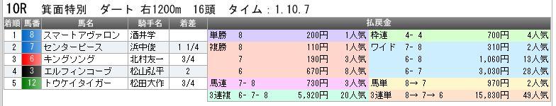 c0030536_1925324.jpg