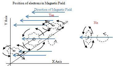 2.7ボース・アインシュタイン凝縮 : エネルギー体理論 (素粒子から ...