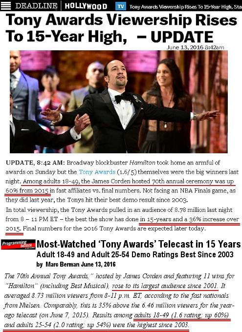 トニー賞、過去15年間で最多視聴者数、しかも18~49歳まで視聴率が驚愕の60%UP!?_b0007805_2593588.jpg