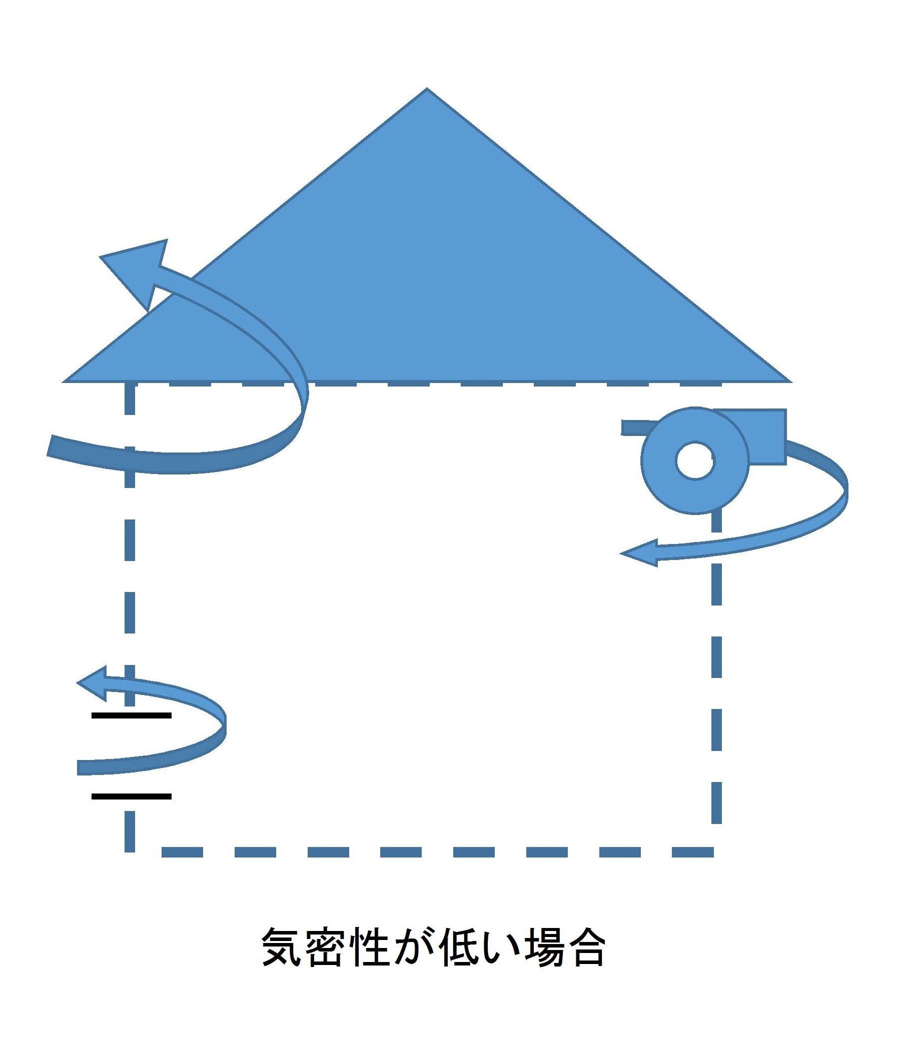 すきまの無い家・気密住宅の話 その12_c0153412_18471994.jpg