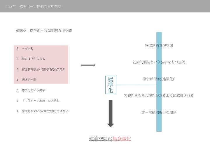 読書会+コンペの話し合い_a0158819_18124822.jpg
